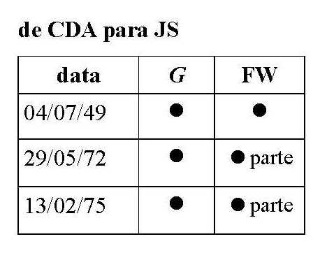 Cor. JS- CDA_Page_1 - Cópia - Cópia